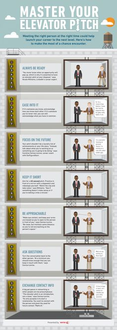 Master Your Elevator Pitch #Infographic