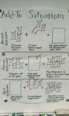 Problem solving classes