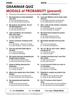 English Grammar Modals of Probability for talking about the present www.allthingsgrammar.com/modals-of-probability.html