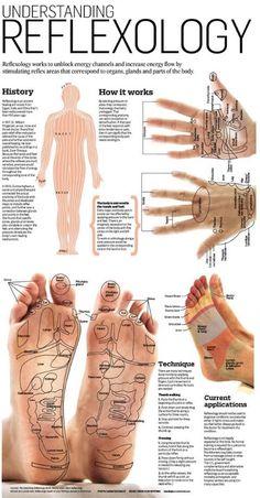 Reflexology #Health #Fitness #Trusper #Tip
