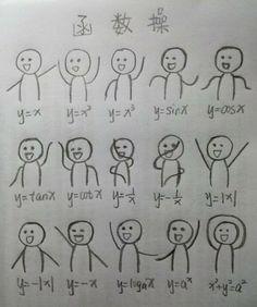 Se você tem dificuldade em lembrar-se como representar graficamente diferentes funções matemáticas, este gráfico simples, pode ajudar.