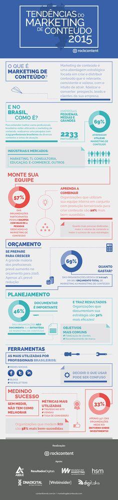 Tendências de Marketing de Conteúdo 2015