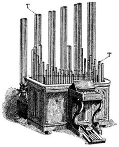 """A pyrophone, also known as a """"fire/explosion organ"""" or """"fire/explosion calliope"""" is a musical instrument in which notes are sounded by explosions, or similar forms of rapid combustion, rapid heating, or the like."""