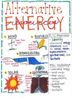 This Alternative Energy Resources poster is designed to aide students in understanding that energy can be created from the power of the wind, water, sun, earth, plants, and animal waste. The Texas TEK (5.7C) is listed within the poster inlcuding if the TEK is a Readiness or Supporting Standard.