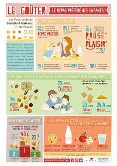 Le Goûter : le repas préféré des enfants !