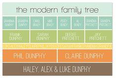 Modern Family Tree Art Print