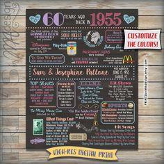 60th Anniversary Gift 1955 Chalkboard Poster by PRINTSbyMAdesign