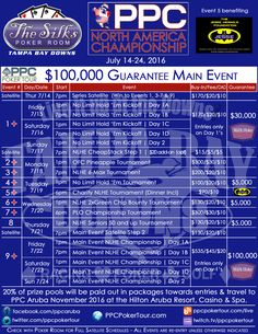 North American Championship July | PPC Poker Tour