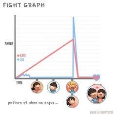 HJ-Story :: Fight Graph | Tapastic Comics - image 1