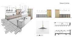sketches kitchen/by Marjorie Mohler