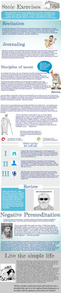Stoic exercises info-graphic