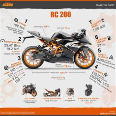 7 Things to Know About RC200 #rc200 #bike