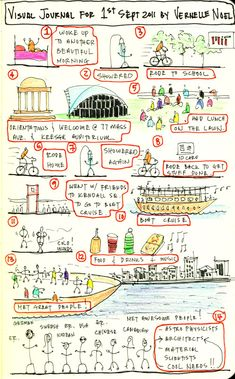 Visual Journal: How to Spend a Day