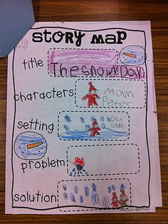 Snowy Day - Story Map - Students draw pictures