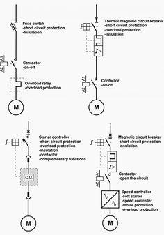 Schematic Symbols Chart | SYMBOLS CHART 1-3 | auto elect motors ...