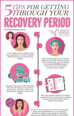 What's best for emotional recovery after plastic surgery? Is it common to feel a bit down just after you have cosmetic surgery? Here's what to expect. Bbl Surgery, Rhinoplasty Surgery, Nose Surgery, Surgery Recovery, Web Png, Mommy Makeover, Lip Injections, Having Patience, Tummy Tucks