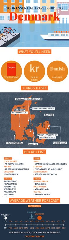 Your Essential Travel Guide to Denmark (Infographic) | Denmark, weekend break, Europe, bucket list, wanderlust, adventure, challenge, coffee, bar, food, must try, Summer, Copenhagen