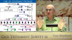 Old Testament Survey Video 3: A Hebraic view #Hebrewroots #Messianic Tom Bradford TorahClass.com Seed of Abraham Ministries