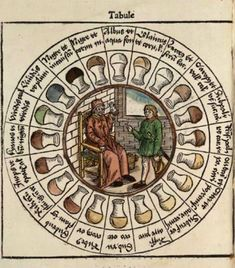 The Urine Wheel and Uroscopy: What Your Wee Could Tell a Medieval Doctor Medieval Books, Medieval Times, Medieval Art, Diagram Chart, Medicine Wheel, Mystique, Medical History, Biochemistry, European History