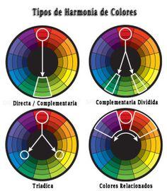 ¿Cómo combinar colores para que luzca y me hagan lucir bien? Este es el tópico que vamos a explorar el día de hoy [...]