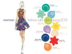 Pantone Spring 2013 trend colors report: For women's spring fashion, the top 10 colors are jewel-toned Emerald, quiet Grayed Jade, cheerful Tender Shoots, sunny Lemon Zest, mysterious African Violet, warm Linen, serene Dusk Blue, intense Monaco Blue, exuberant Poppy Red, and coral-infused Nectarine.