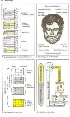 ATLAS FILOSOFIA: Aristoteles