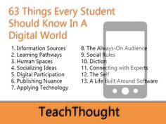 63+Things+Every+Student+Should+Know+In+A+Digital+World