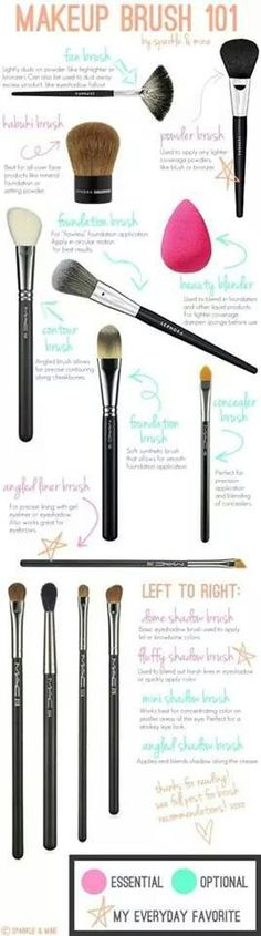 Makeup brush 101 - http://postris.com/popular-pin/119332/make-up-brushes-101-learn-abo/)/