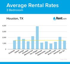 1000 Images About Houston Living On Pinterest Houston Renting And Texas