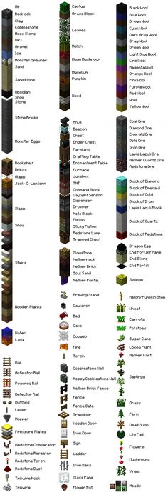 Blocks - Minecraft Wiki