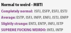 They obviously don't know many INFJs