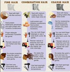 The Journey to Hairvana – (the best haircare regimens for any curly) | mrsphatandnaptural.com