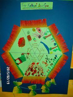 Νηπιαγωγείο Κοκκίνη Χάνι Kites Craft, Carnival Crafts, Kindergarten, Diy Crafts, Blog, Preschool Ideas, Clowns, Carnival, Make Your Own