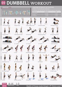 Dumbbell Workout Poster. #dumbbellexercises #womenworkout
