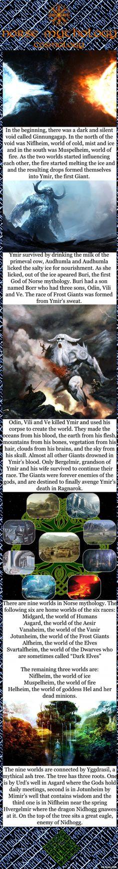 Norse mythology - Cosmology