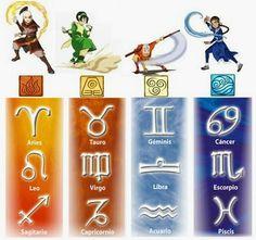 Signos del Zodiaco: Avatar La Leyenda de Aang