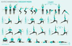 yoga sequence for runners warm up  yoga sequences  how