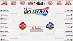 Coach Scott Fields: 2015 NBA Playoff Brackets- Who you got ?
