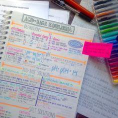 AP Chemistry Formula Sheet Science Pinterest Ap
