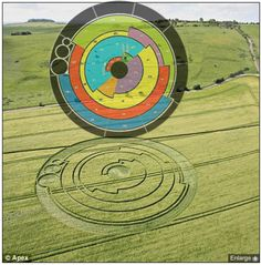 A complex crop circle, which appeared in an English barley field last month, is a cryptic representation of the first ten digits of Pi. In other words, the circle is divided up into ten invisible segments, like a pizza. To represent the 4 in 3.141592654, the third notch is four segments further along in the spiral than the preceding mark.