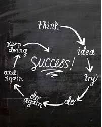 """Результат пошуку зображень за запитом """"way to success"""""""