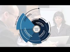 Roteiro desenvolvido para a realização do vídeo institucional do Grupo Percebe pela Produtora 7DB.