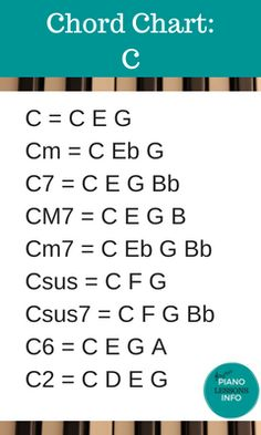 Get some cool guitar chords ... 7626 #guitarchords