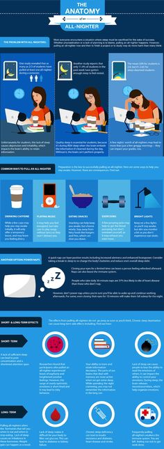 According to this infographic, all-nighters can cause you to lose the ability to read emotions in other people. And chronic sleep deficiency can lead to insulin resistance and diabetes, heart disease and stroke.