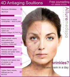 When you choose to undergo wrinkle treatments with Alluremedspa, you'll be taking the first step to reversing the signs of ageing.    Damage caused by the sun to your skin through the years could leave you looking older than you feel. However, with Alluremedspa's range of wrinkle treatment options, you can rely on our expertise at reducing the appearance of fine lines and wrinkles.  Enhanced Skin Rejuvenation Through Wrinkle Treatments