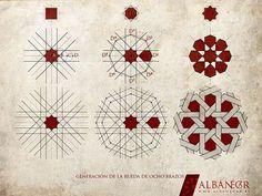 Wheel generation eight arms. Geometric Patterns, Geometric Shapes, Islamic Art Pattern, Arabic Pattern, Pattern Drawing, Pattern Art, Pattern Design, Motifs Islamiques, Motif Oriental