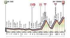 Tappa 20 – Giro d'Italia 2018: Sito Ufficiale