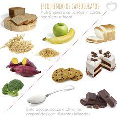 O Mito do carboidrato na dieta