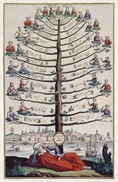 Stamboom uit de prentreeks over de familie de Croy. Bron: Koninklijke Bibliotheek http://blog.kb.nl/collecties/oude-drukken/van-santen-en-van-der-hem