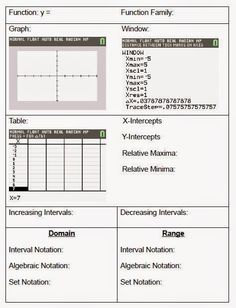 Parent Function Practice Sheet